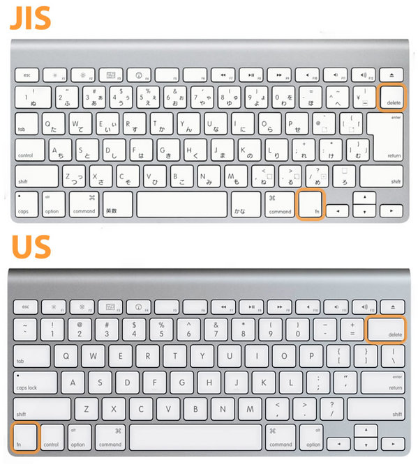 apple-keyboards-fn-delete.jpg
