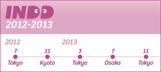 INDD2013-timeline.png