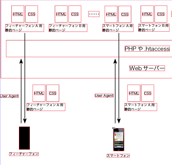 InDesign-zukai-1.png
