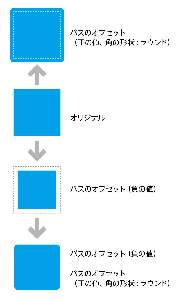 ai-pathoffsetx2-11.jpg