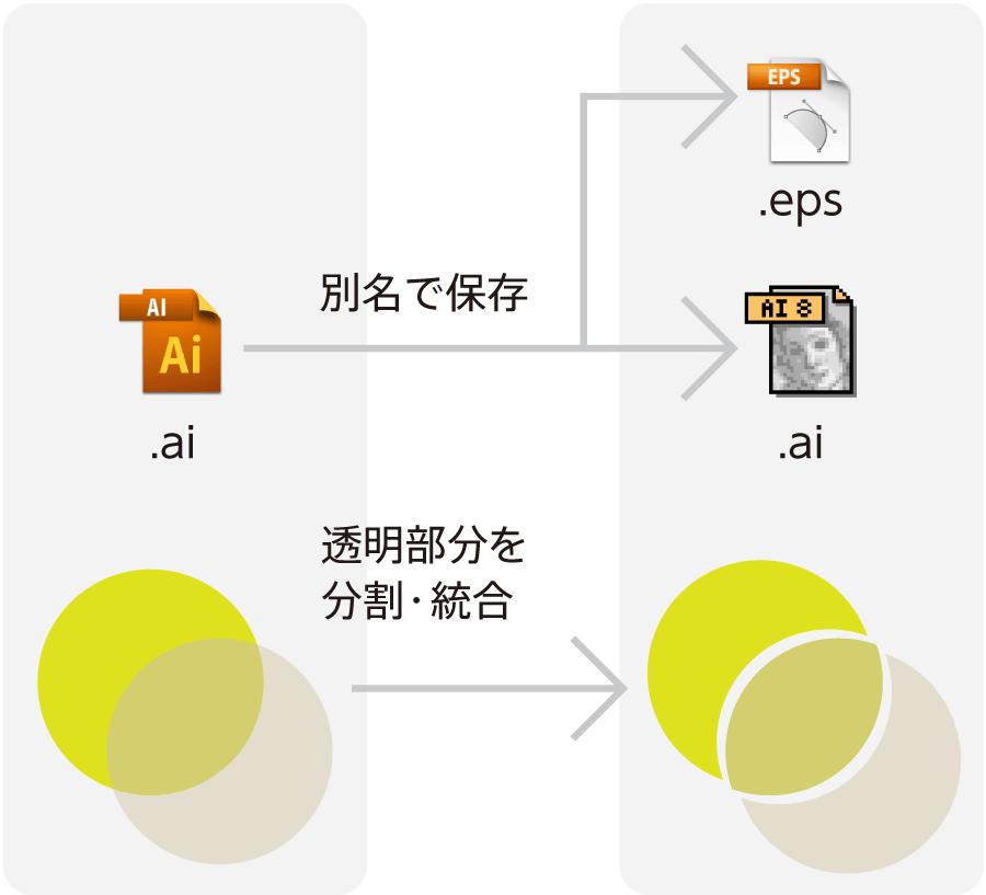 ai-transprancy-workflow.gif