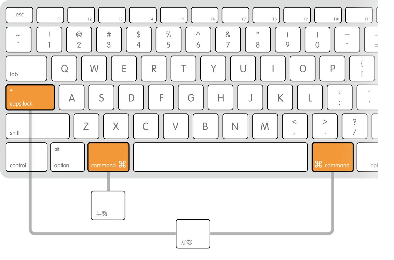 appleUS-keyboards-command-return.png