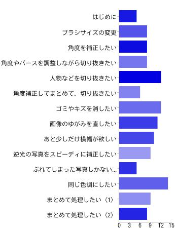 chart-vanfu150.png