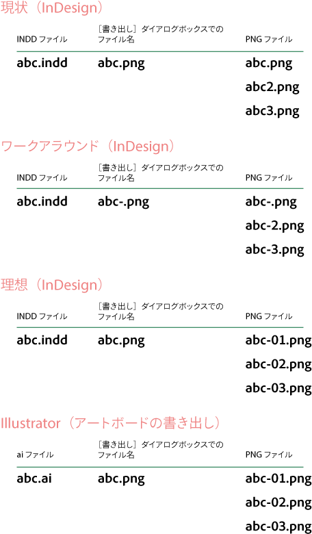 indesign-export-png-filename.png