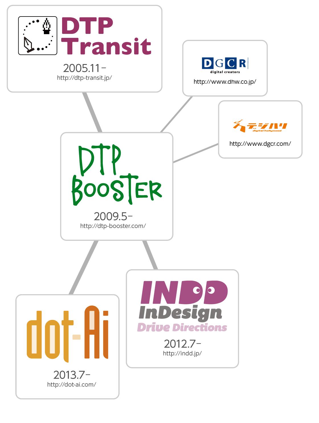 logo-dtp-brands.png