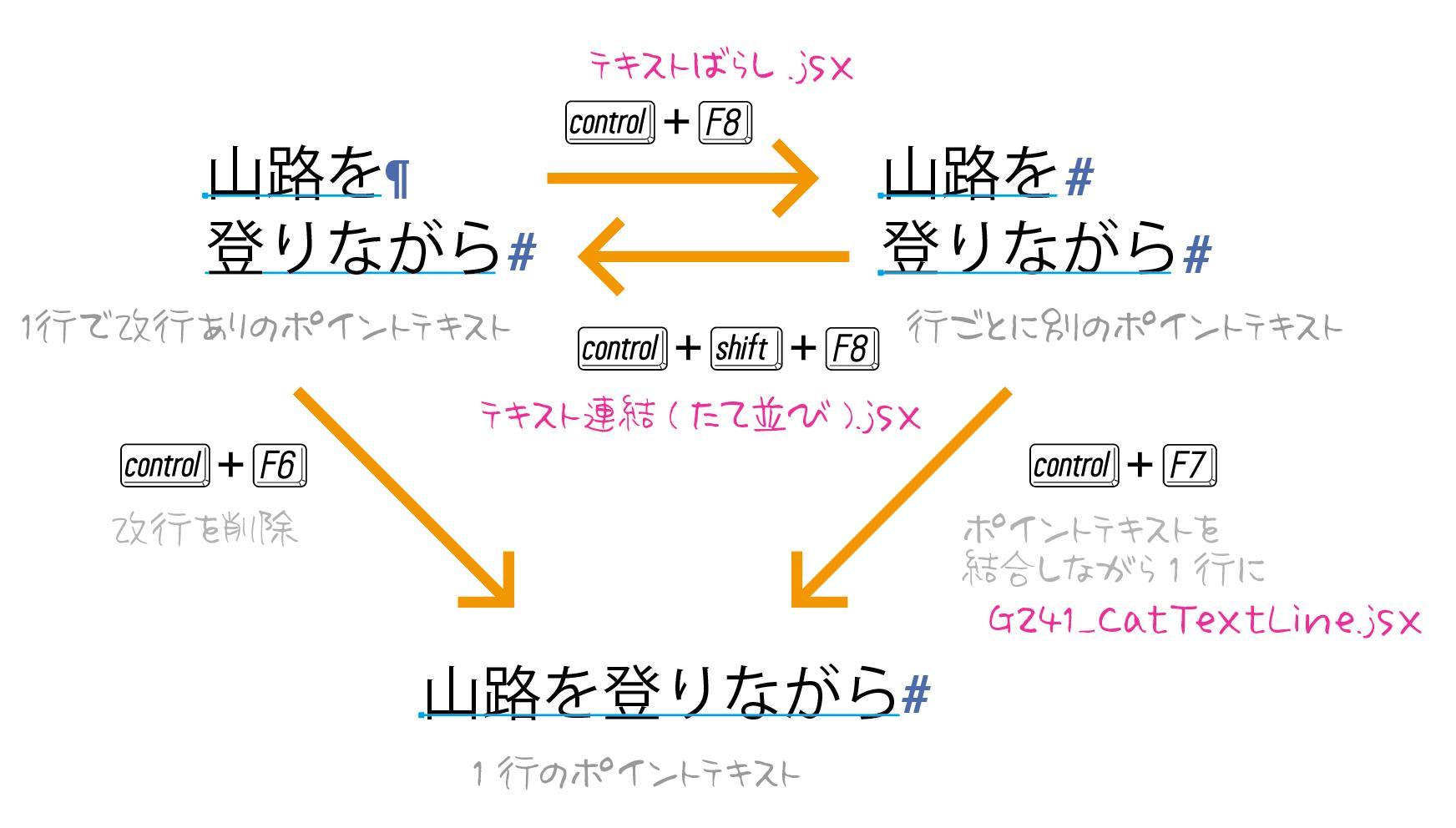 Illustratorスクリプト (イラレスクリプト) の ...